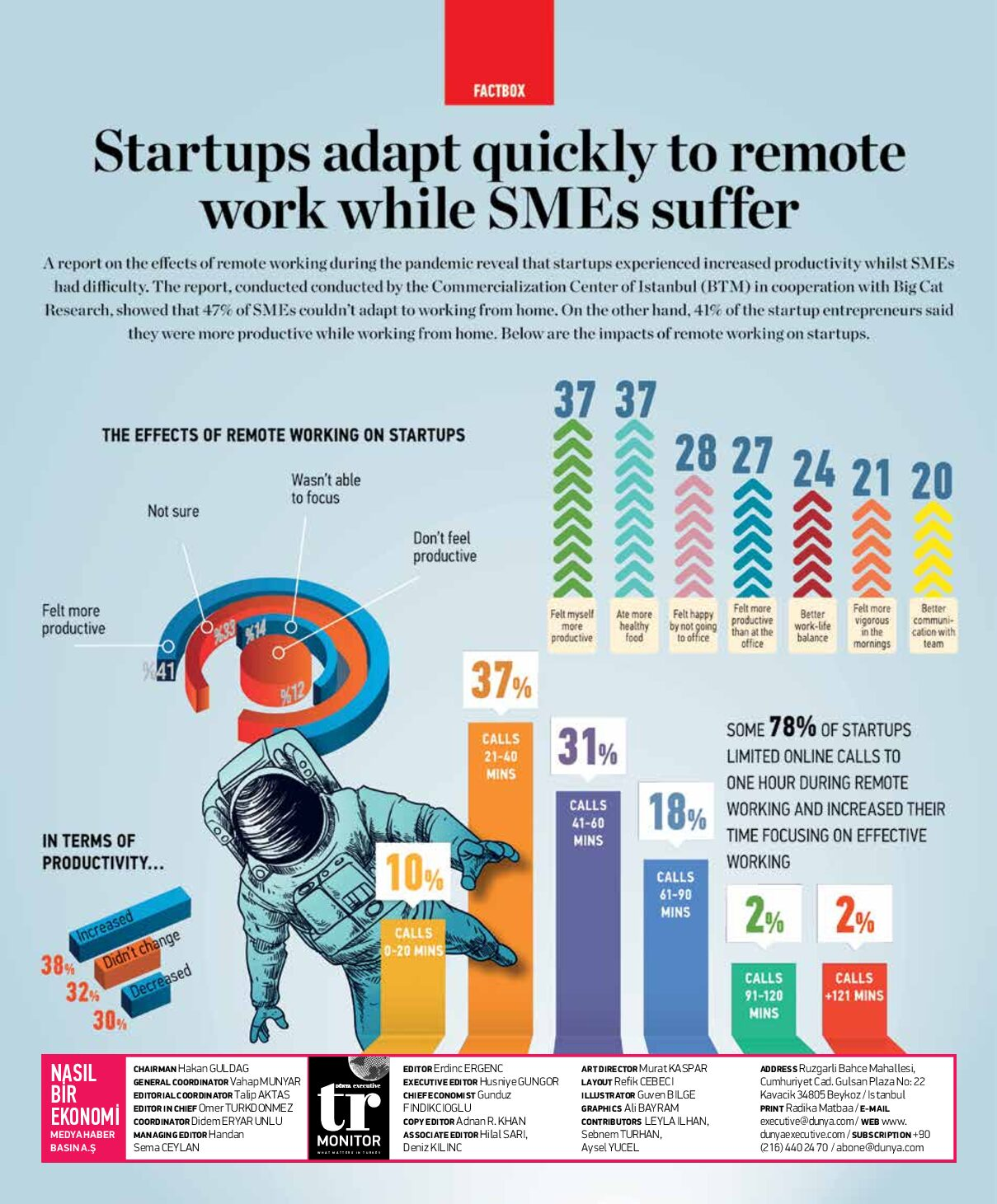 Start-up adapt quickly to remote work while SMEs suffer